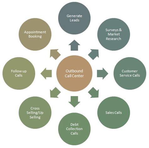 Paper Topics for Management Research Bizfluent